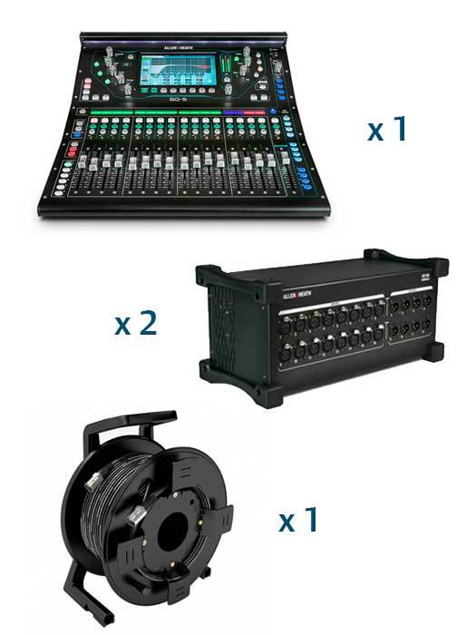 Buy Allen & Heath SQ5 Mixer Package